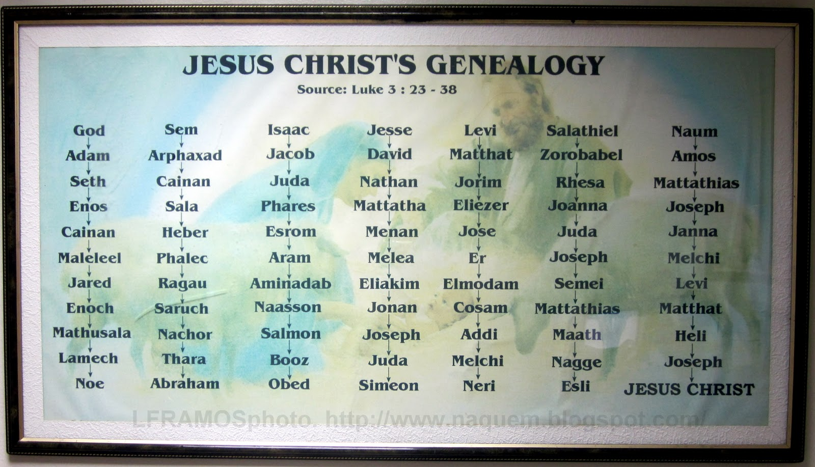 "the genalogy of jesus christ ""the genealogy of jesus"" sermon series on matthew matthew 1:1-17 robert warren westmoreland church of christ february 26th, 2005 a genealogy is a list of a."