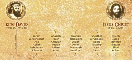 The Genealogy of Jesus, According to Matthew